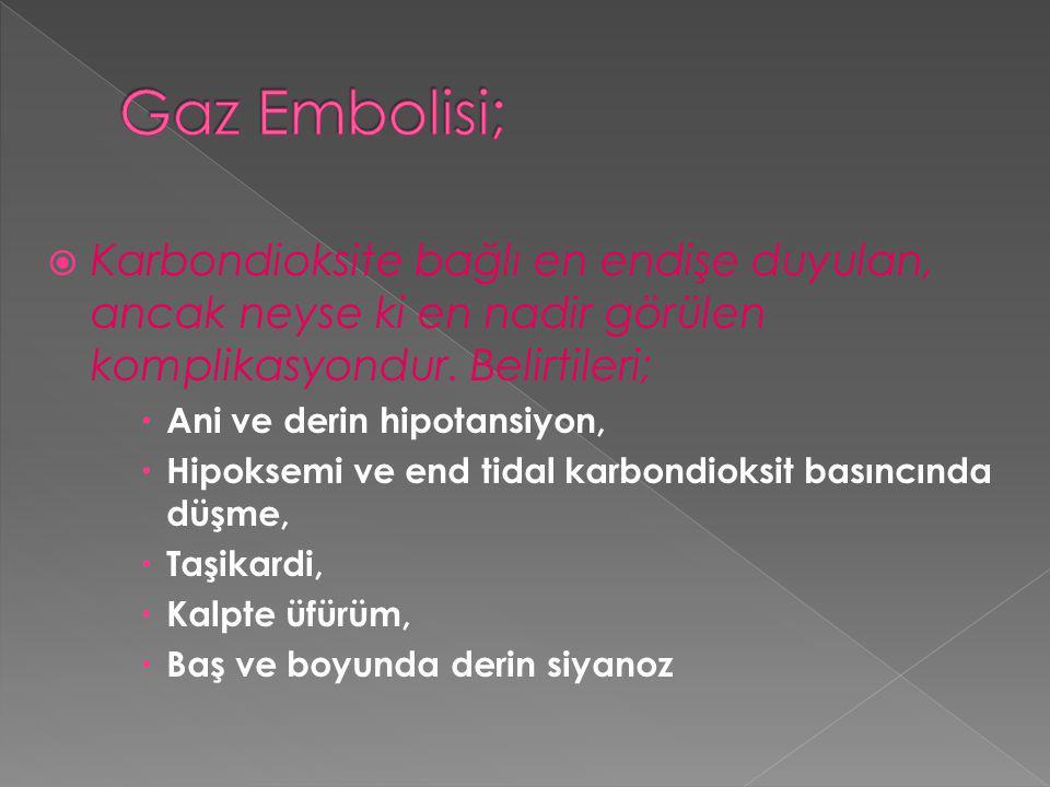 Gaz Embolisi; Karbondioksite bağlı en endişe duyulan, ancak neyse ki en nadir görülen komplikasyondur. Belirtileri;