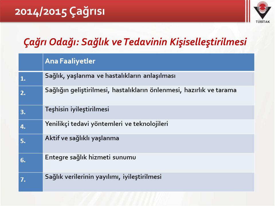 2014/2015 Çağrısı Çağrı Odağı: Sağlık ve Tedavinin Kişiselleştirilmesi