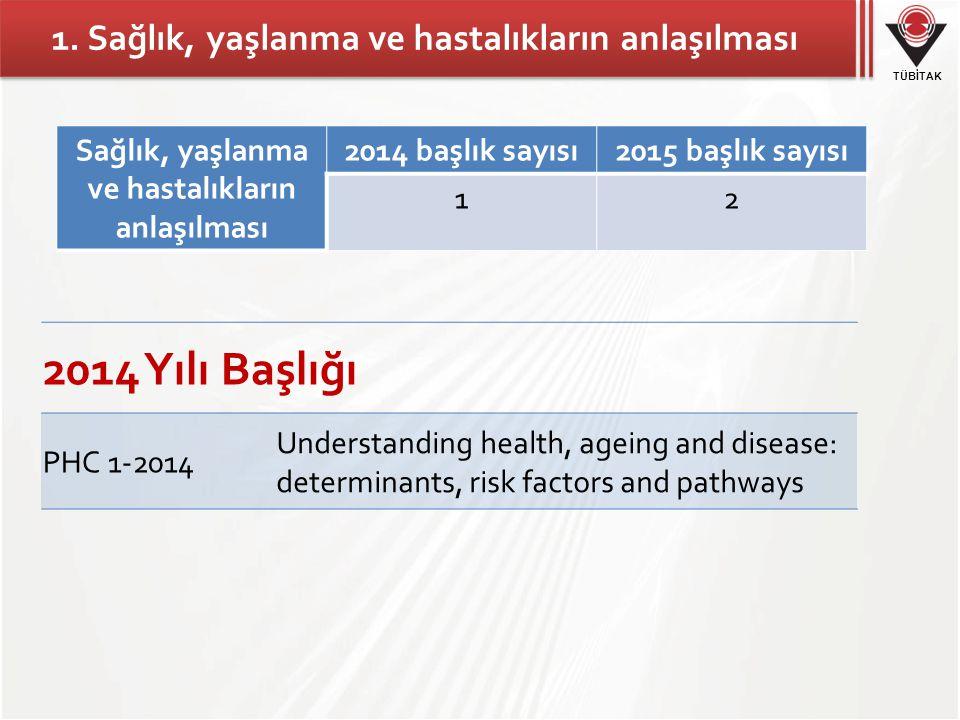1. Sağlık, yaşlanma ve hastalıkların anlaşılması