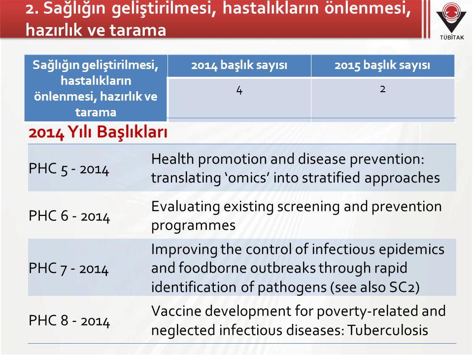 Sağlığın geliştirilmesi, hastalıkların önlenmesi, hazırlık ve tarama