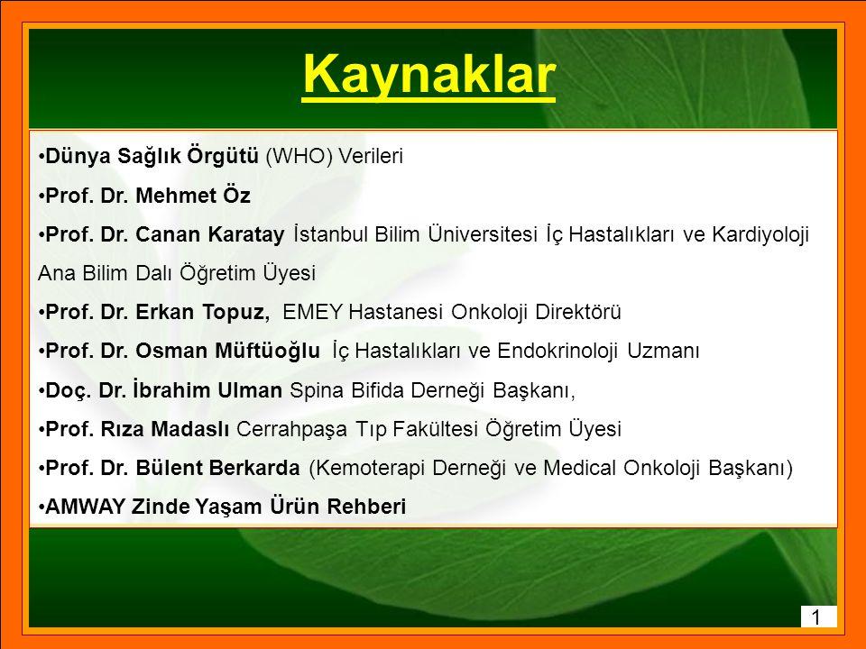 Kaynaklar Dünya Sağlık Örgütü (WHO) Verileri Prof. Dr. Mehmet Öz