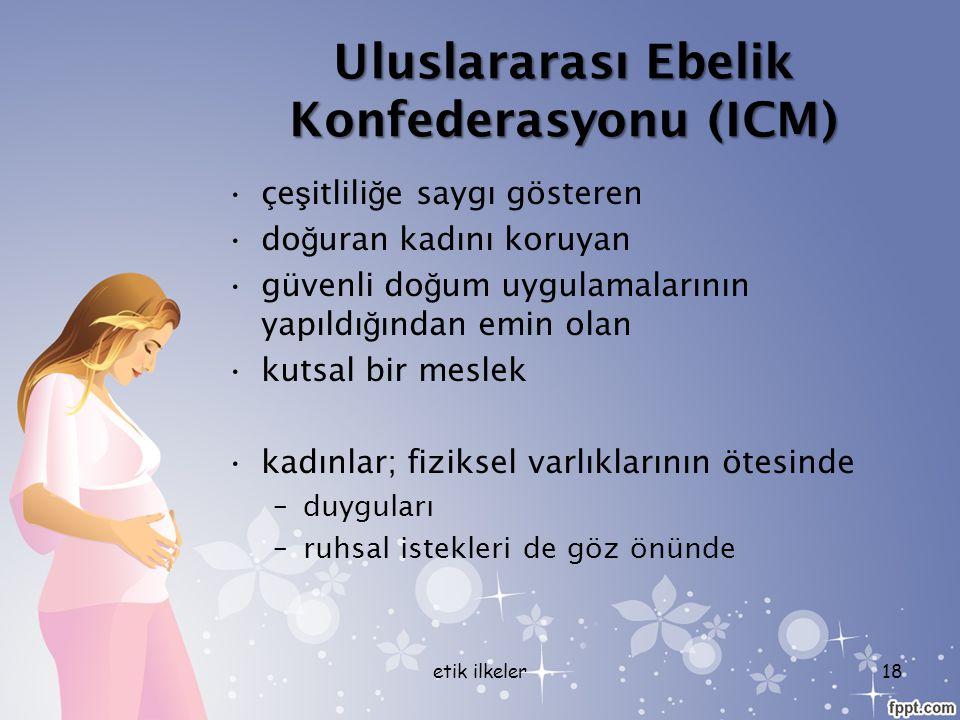 Uluslararası Ebelik Konfederasyonu (ICM)
