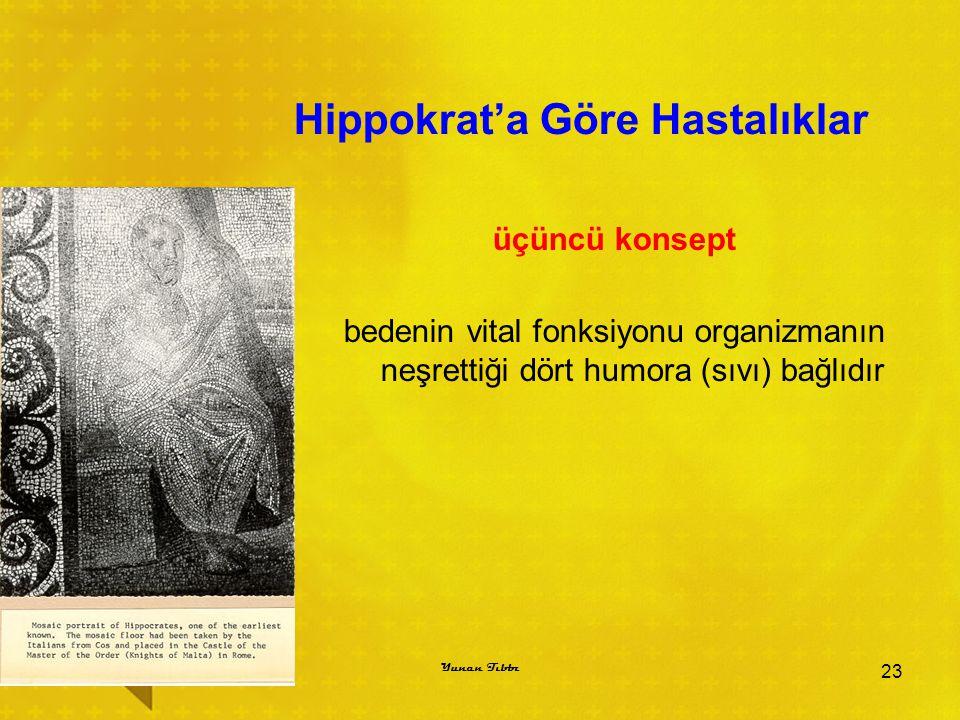 Hippokrat'a Göre Hastalıklar