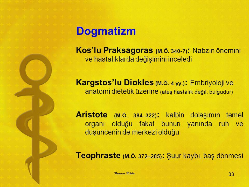 Dogmatizm
