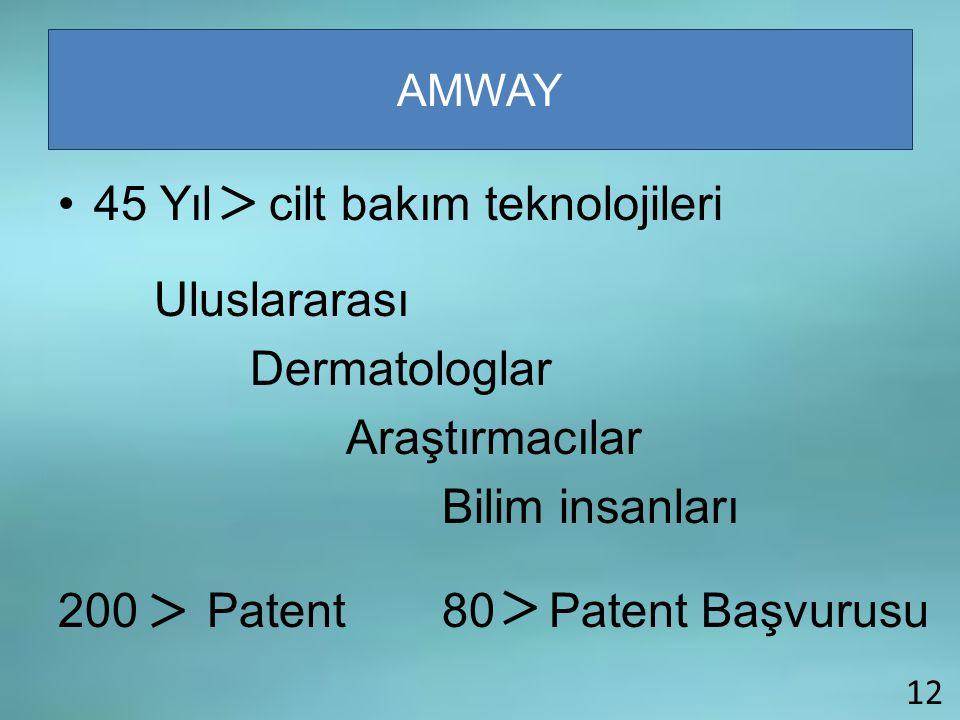 45 Yıl cilt bakım teknolojileri Uluslararası Dermatologlar