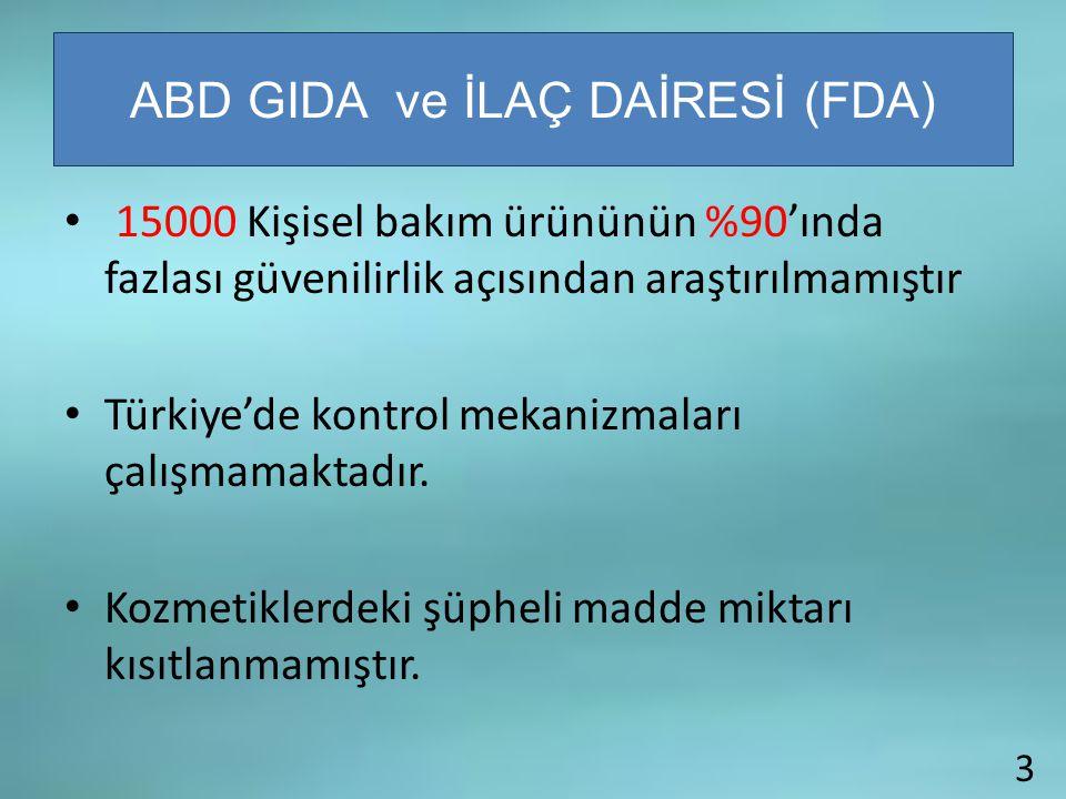 ABD GIDA ve İLAÇ DAİRESİ (FDA)