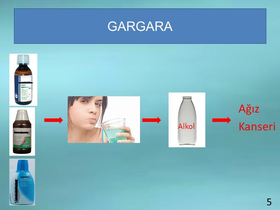 GARGARA Ağız Kanseri Alkol 5