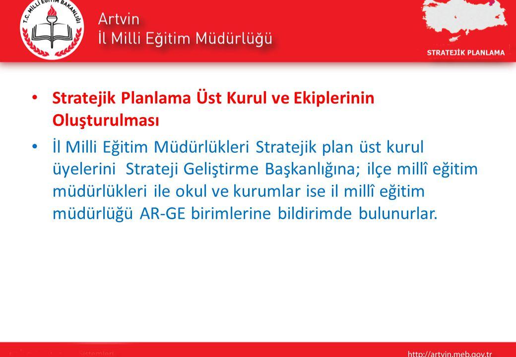 Stratejik Planlama Üst Kurul ve Ekiplerinin Oluşturulması