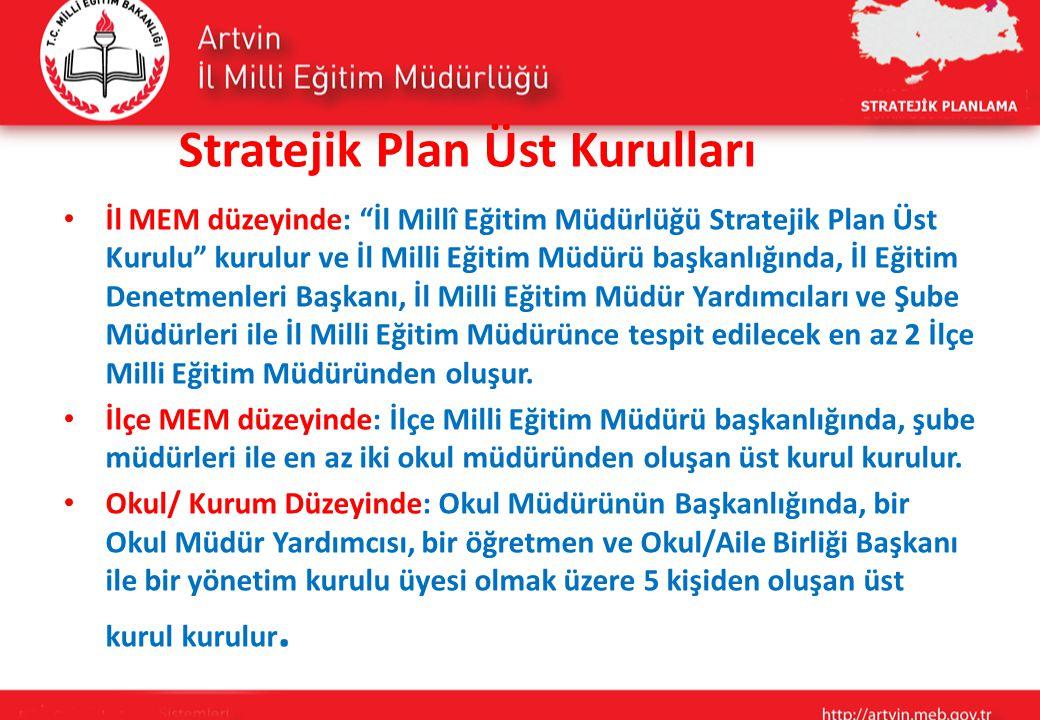 Stratejik Plan Üst Kurulları