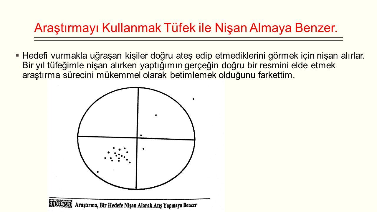 Araştırmayı Kullanmak Tüfek ile Nişan Almaya Benzer.