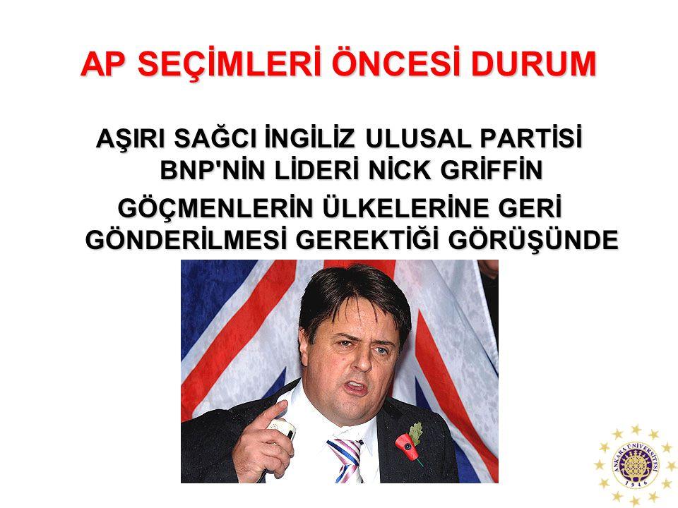 AP SEÇİMLERİ ÖNCESİ DURUM