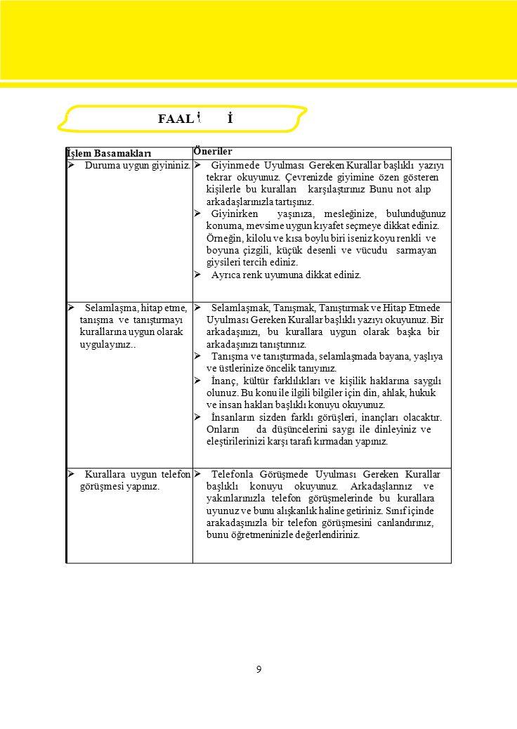UYGULAMA FAALYETİ İ İ İ İşlem Basamakları Öneriler