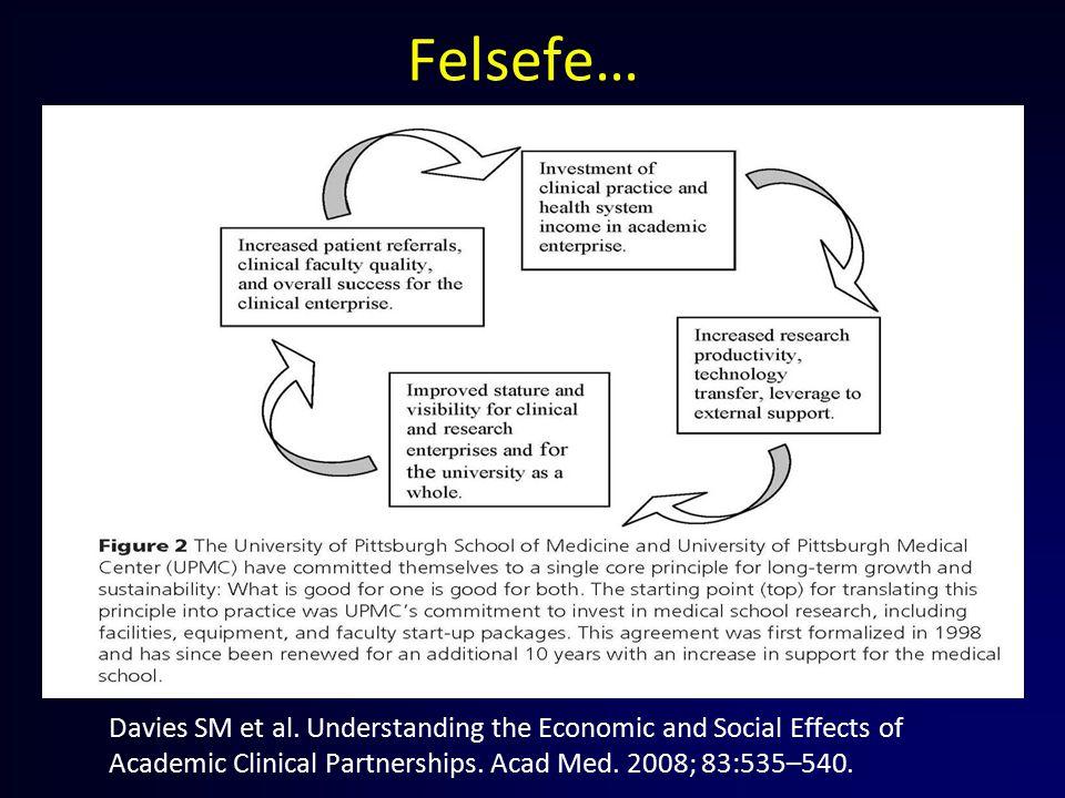 Felsefe… Davies SM et al.