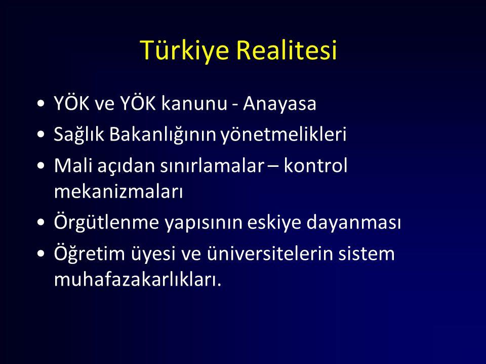 Türkiye Realitesi YÖK ve YÖK kanunu - Anayasa