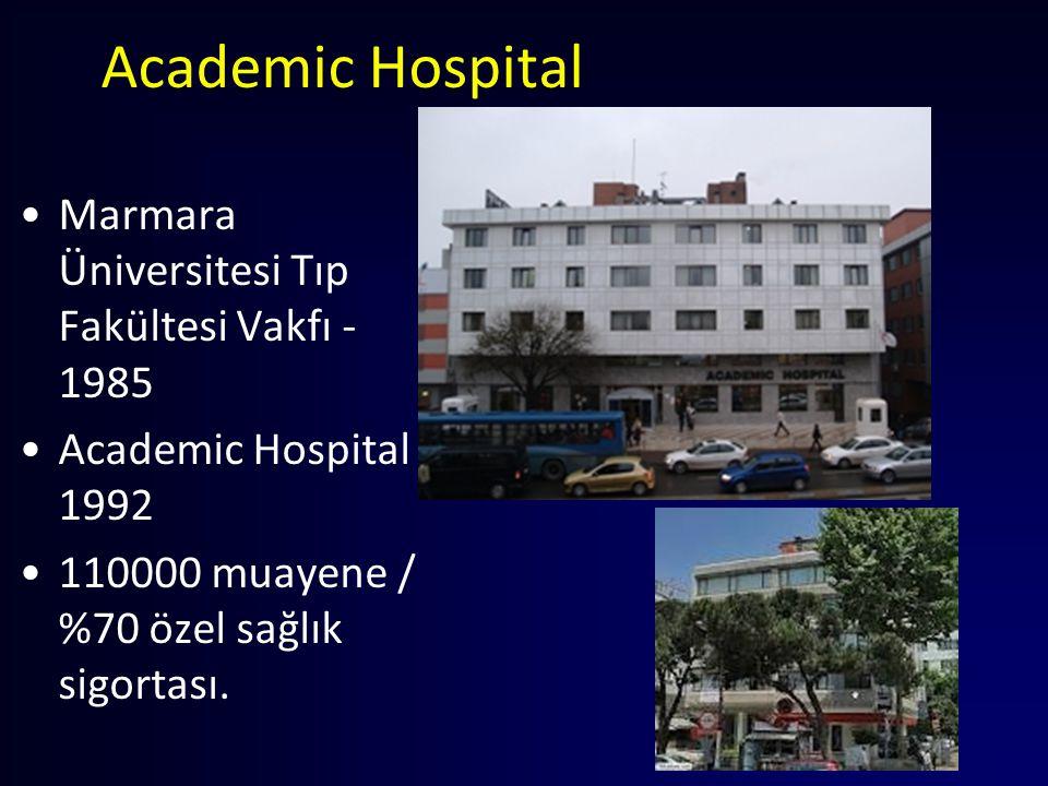 Academic Hospital Marmara Üniversitesi Tıp Fakültesi Vakfı - 1985