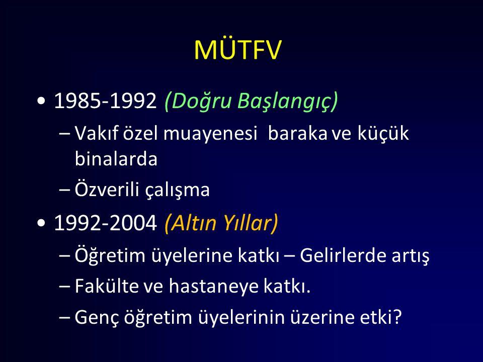 MÜTFV 1985-1992 (Doğru Başlangıç) 1992-2004 (Altın Yıllar)