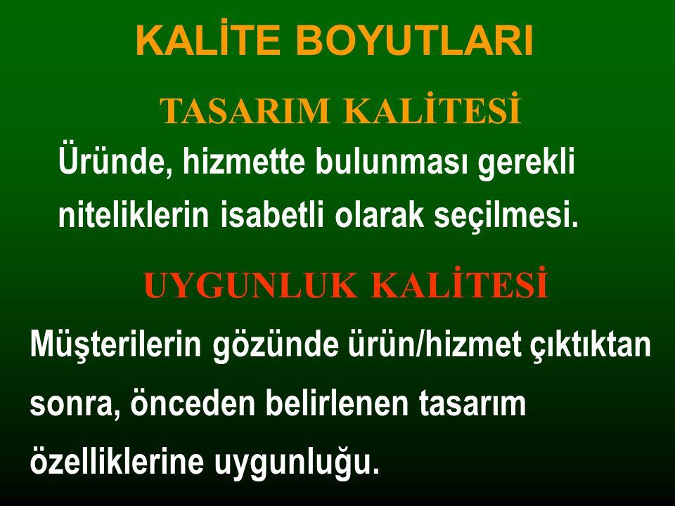 KALİTE BOYUTLARI TASARIM KALİTESİ