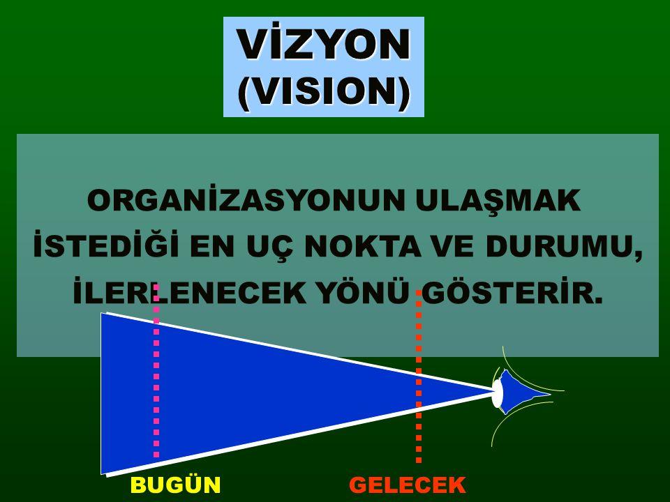 VİZYON (VISION) ORGANİZASYONUN ULAŞMAK İSTEDİĞİ EN UÇ NOKTA VE DURUMU,