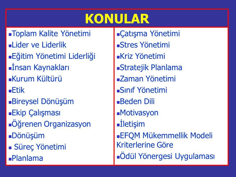 KONULAR Toplam Kalite Yönetimi Lider ve Liderlik