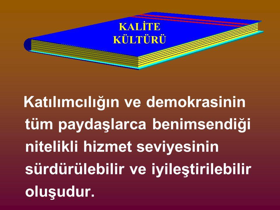 KALİTE KÜLTÜRÜ.