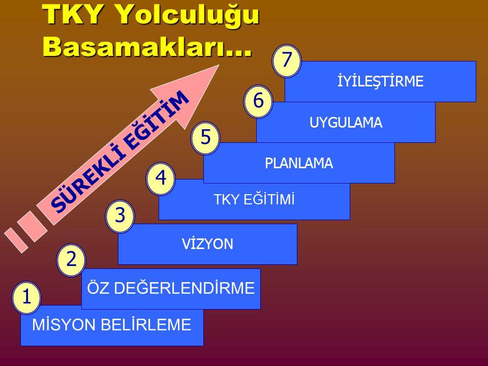 TKY Yolculuğu Basamakları...
