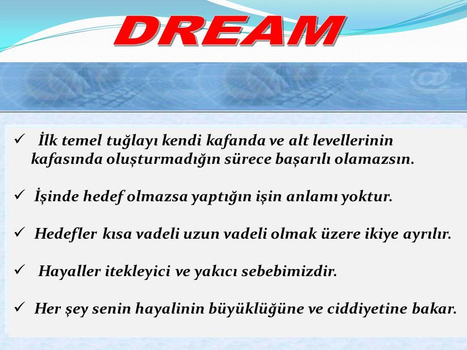 DREAM İlk temel tuğlayı kendi kafanda ve alt levellerinin kafasında oluşturmadığın sürece başarılı olamazsın.