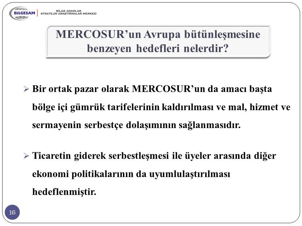 MERCOSUR'un Avrupa bütünleşmesine benzeyen hedefleri nelerdir