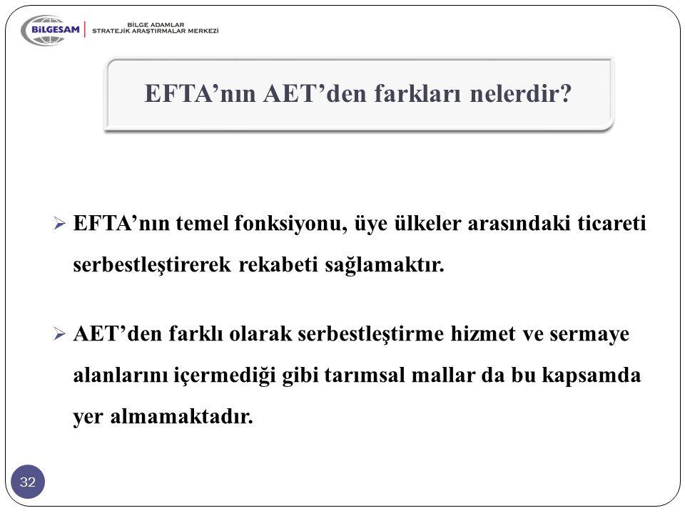 EFTA'nın AET'den farkları nelerdir