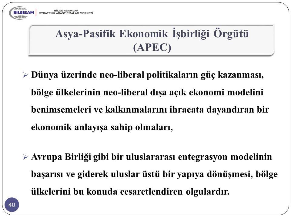 Asya-Pasifik Ekonomik İşbirliği Örgütü (APEC)