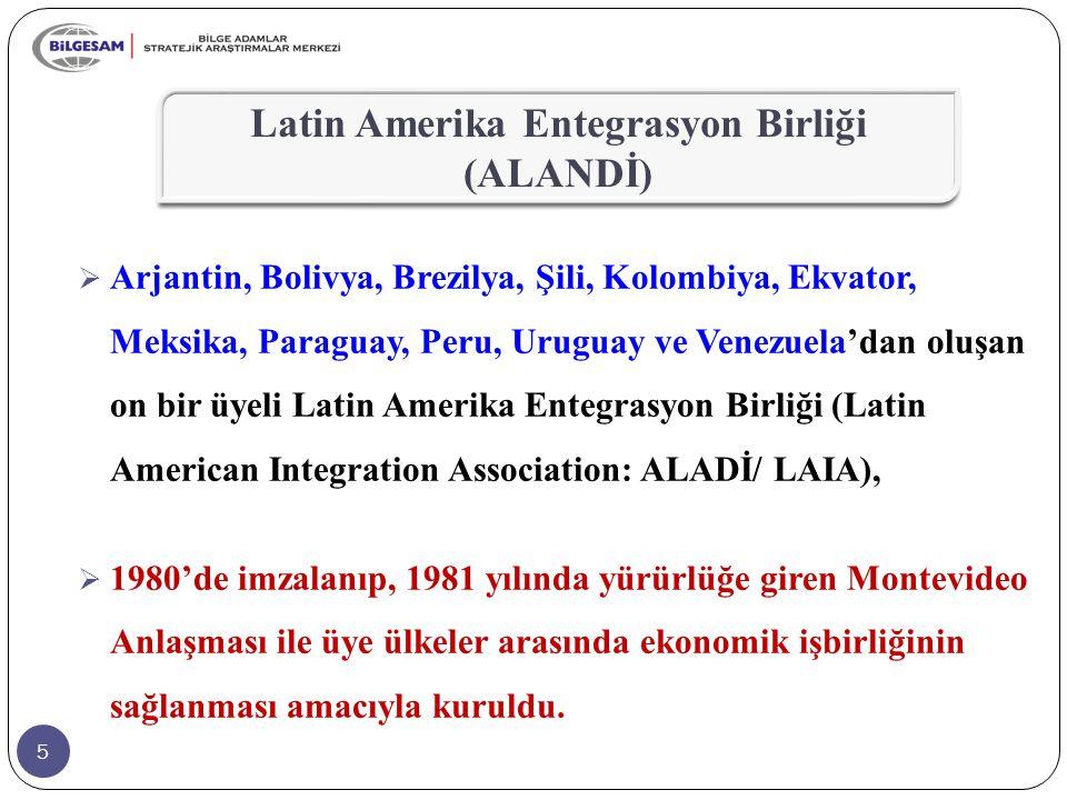 Latin Amerika Entegrasyon Birliği (ALANDİ)