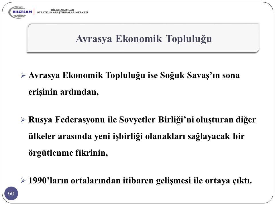 Avrasya Ekonomik Topluluğu