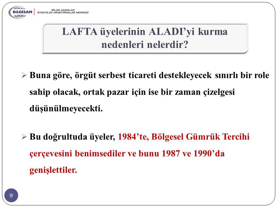 LAFTA üyelerinin ALADI'yi kurma nedenleri nelerdir