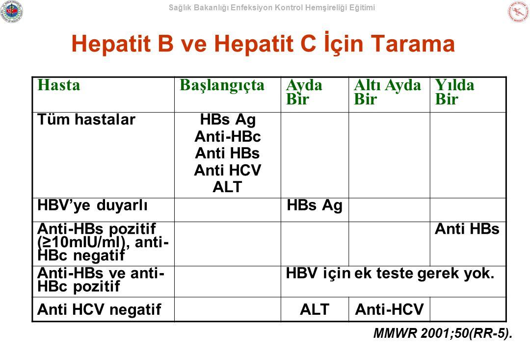 Hepatit B ve Hepatit C İçin Tarama
