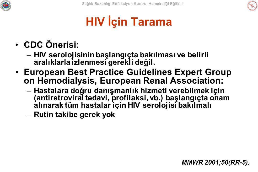 HIV İçin Tarama CDC Önerisi: