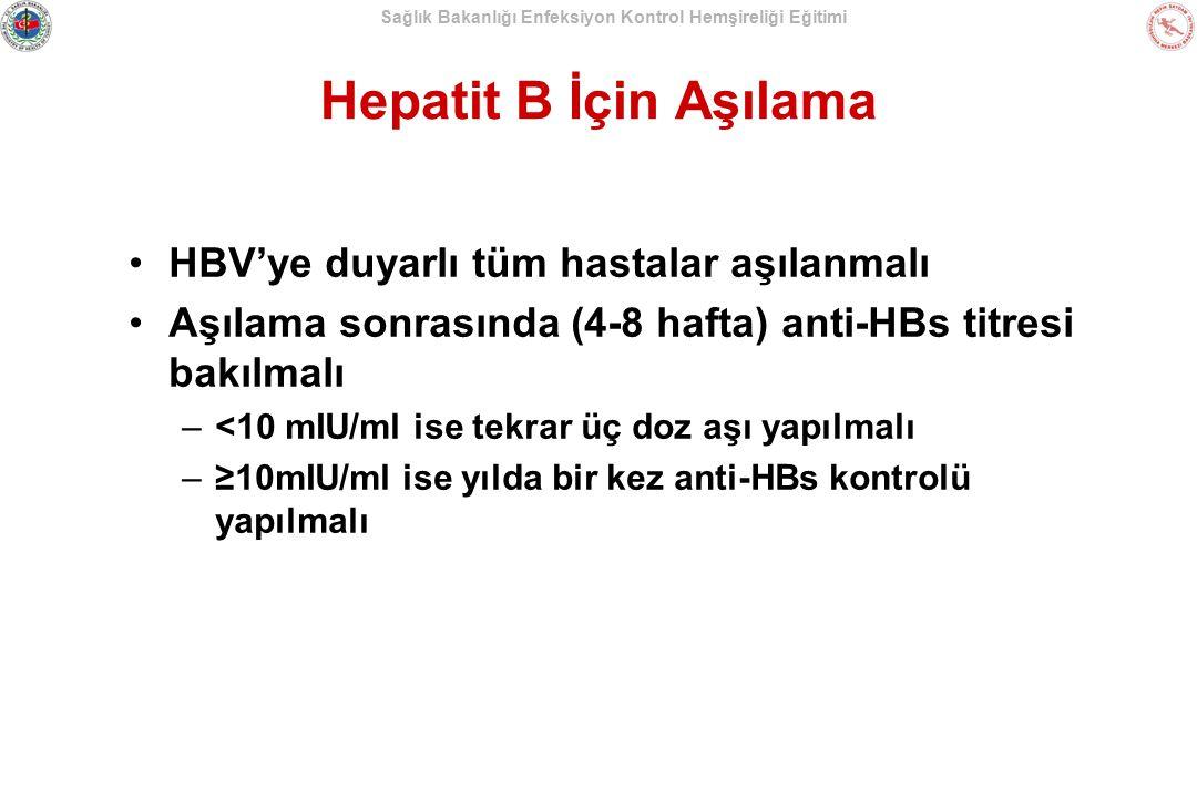Hepatit B İçin Aşılama HBV'ye duyarlı tüm hastalar aşılanmalı