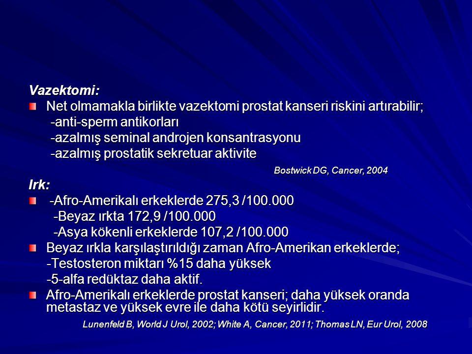 Vazektomi: Net olmamakla birlikte vazektomi prostat kanseri riskini artırabilir; -anti-sperm antikorları.