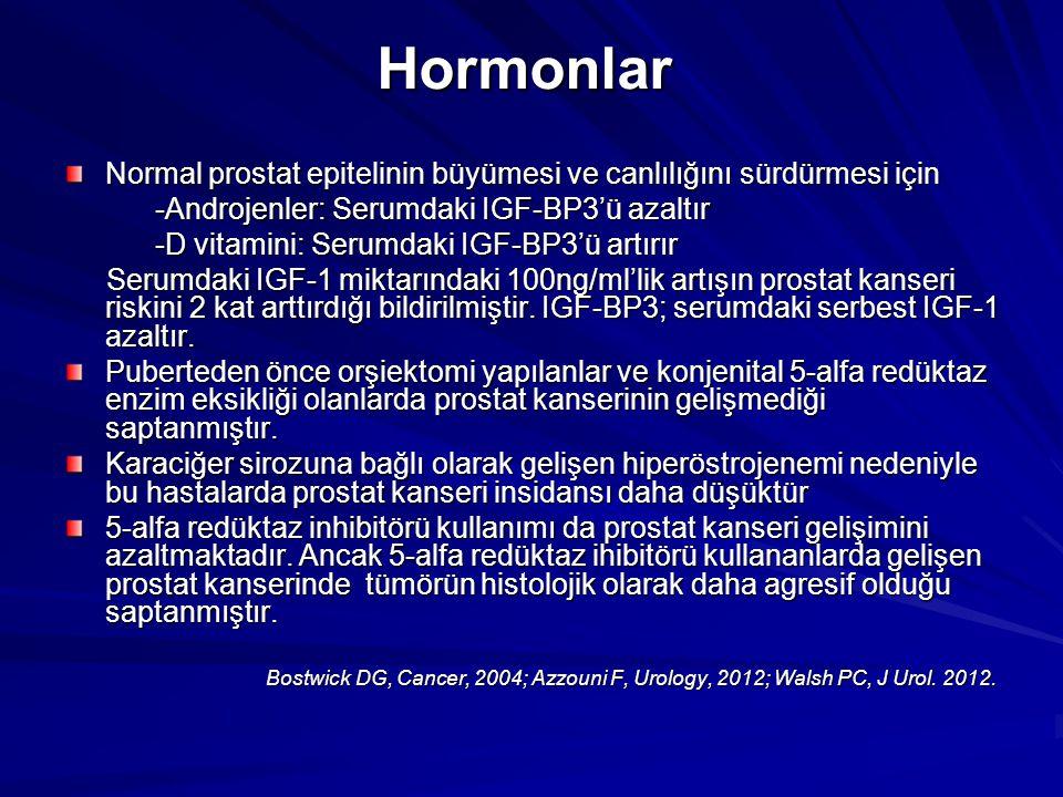 Hormonlar Normal prostat epitelinin büyümesi ve canlılığını sürdürmesi için. -Androjenler: Serumdaki IGF-BP3'ü azaltır.
