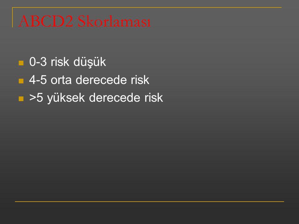 ABCD2 Skorlaması 0-3 risk düşük 4-5 orta derecede risk
