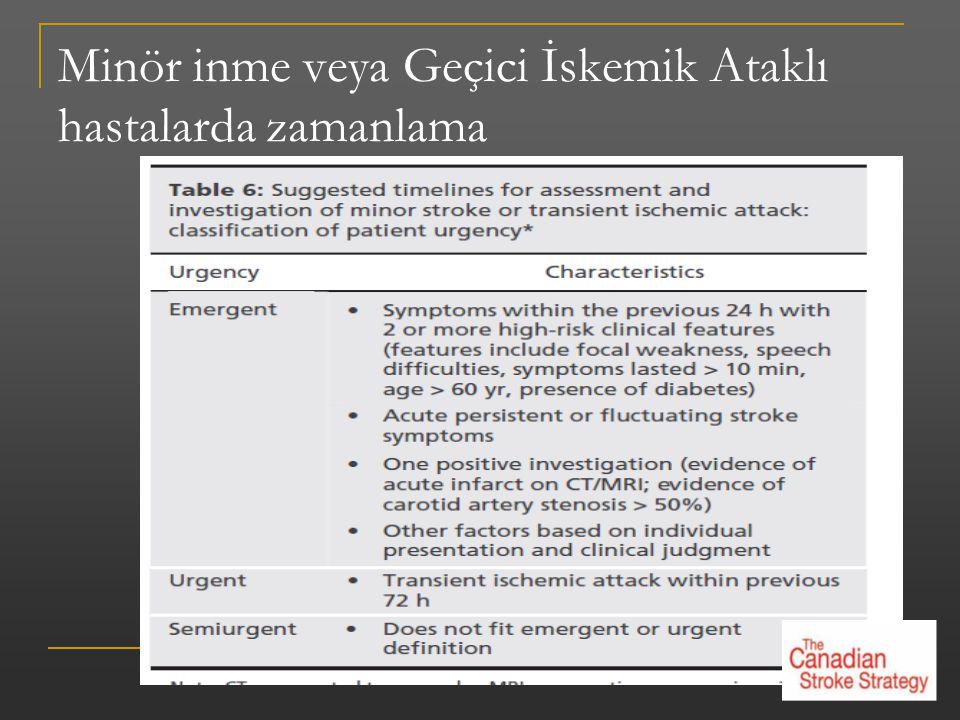 Minör inme veya Geçici İskemik Ataklı hastalarda zamanlama