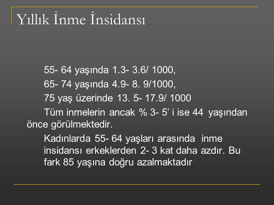 Yıllık İnme İnsidansı 55- 64 yaşında 1.3- 3.6/ 1000,