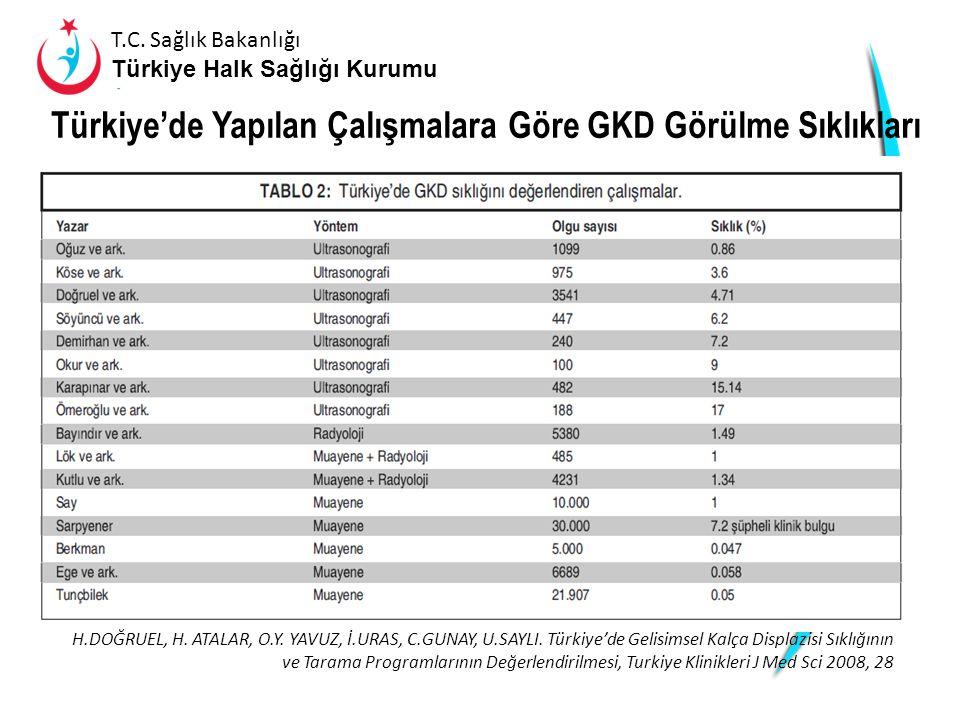 Türkiye'de Yapılan Çalışmalara Göre GKD Görülme Sıklıkları