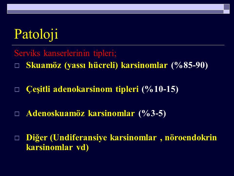 Patoloji Serviks kanserlerinin tipleri;