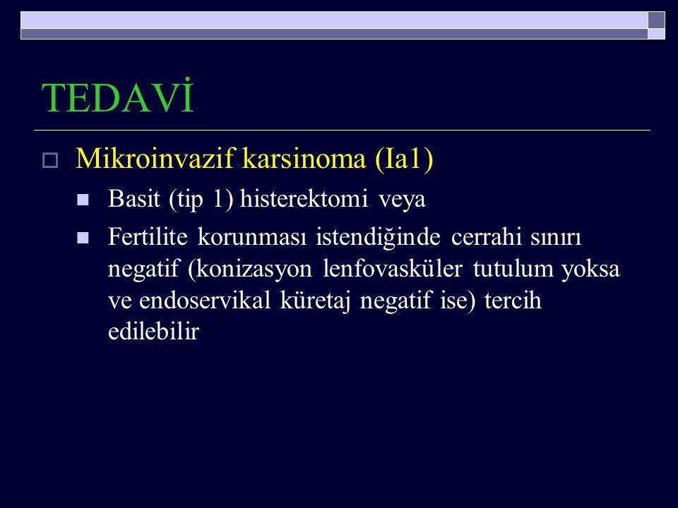 TEDAVİ Mikroinvazif karsinoma (Ia1) Basit (tip 1) histerektomi veya