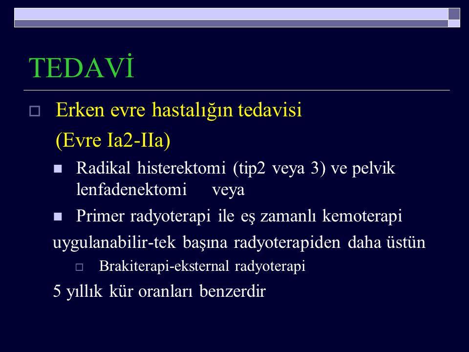TEDAVİ Erken evre hastalığın tedavisi (Evre Ia2-IIa)