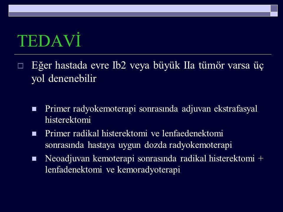 TEDAVİ Eğer hastada evre Ib2 veya büyük IIa tümör varsa üç yol denenebilir. Primer radyokemoterapi sonrasında adjuvan ekstrafasyal histerektomi.