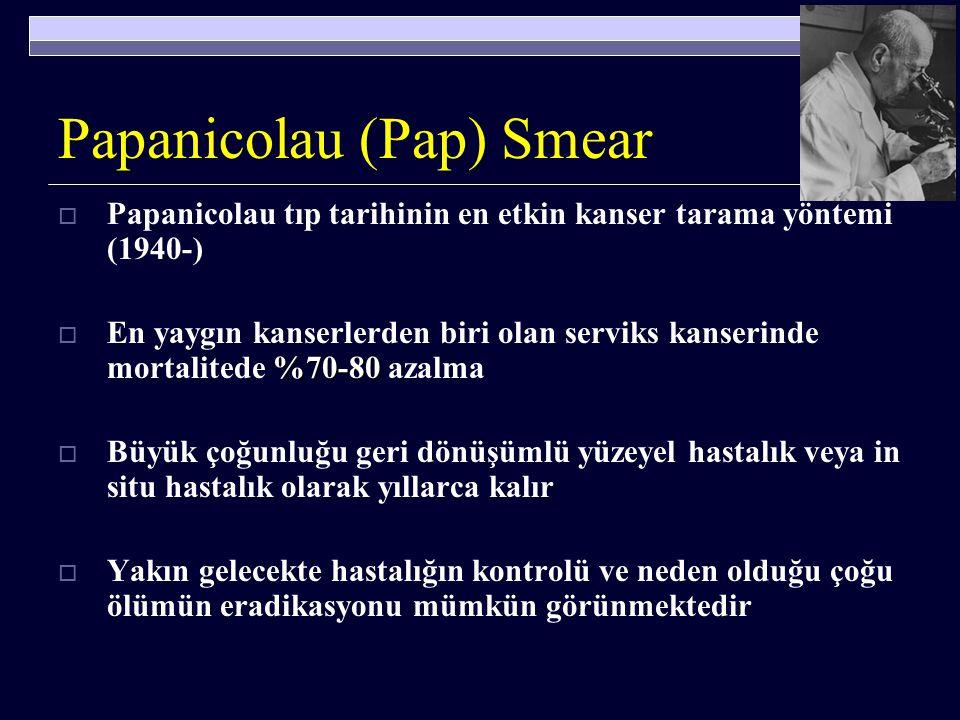 Papanicolau (Pap) Smear