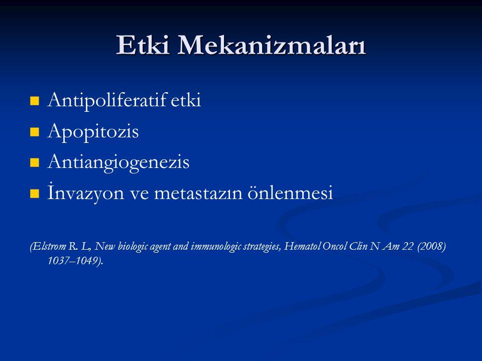 Etki Mekanizmaları Antipoliferatif etki Apopitozis Antiangiogenezis