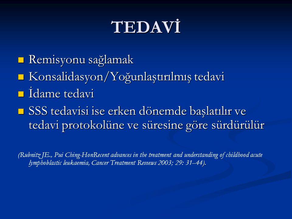 TEDAVİ Remisyonu sağlamak Konsalidasyon/Yoğunlaştırılmış tedavi