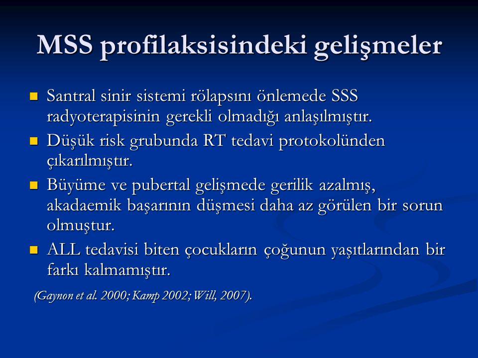 MSS profilaksisindeki gelişmeler