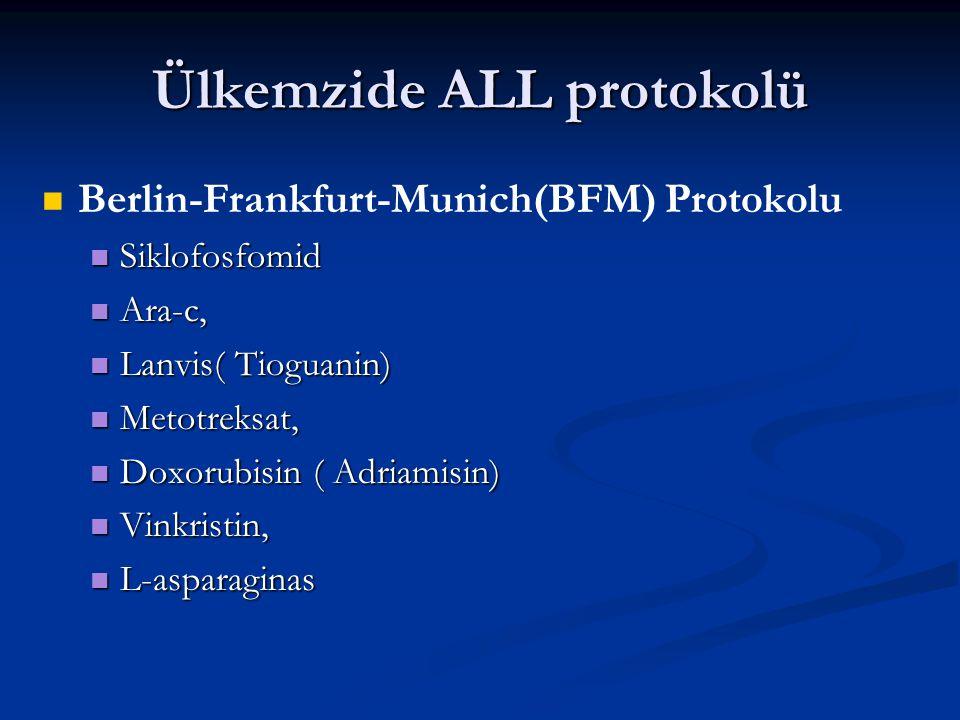 Ülkemzide ALL protokolü